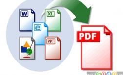 نحوهی ایجاد یک فایل PDF