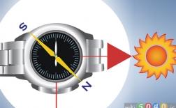 تعیین جهت جغرافیایی با استفاده از ساعت عقربهای