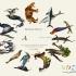 ده حیوان بسیار زیبا که اکنون منقرض شده اند